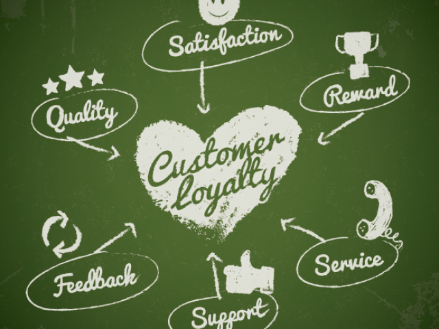 9 Ways to Achieve Customer Loyalty